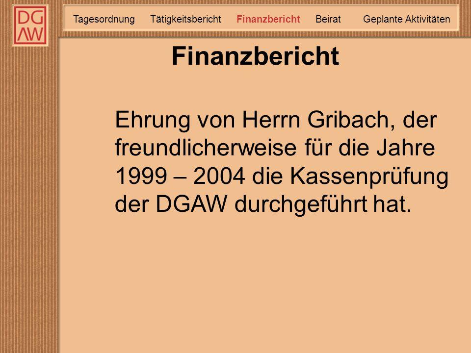 Finanzbericht TätigkeitsberichtTagesordnung Finanzbericht Geplante Aktivitäten Beirat Ehrung von Herrn Gribach, der freundlicherweise für die Jahre 1999 – 2004 die Kassenprüfung der DGAW durchgeführt hat.