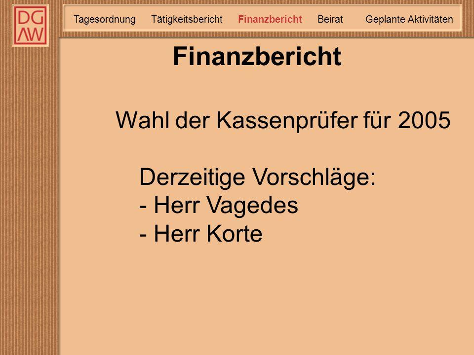 Finanzbericht TätigkeitsberichtTagesordnung Finanzbericht Geplante Aktivitäten Beirat Wahl der Kassenprüfer für 2005 Derzeitige Vorschläge: - Herr Vagedes - Herr Korte