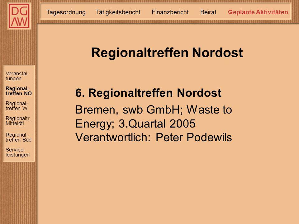 Veranstal- tungen Regional- treffen W Regional- treffen NO Regional- treffen Süd Regionaltr.