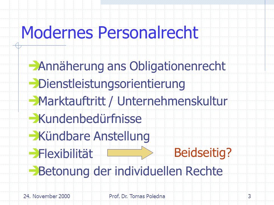 24.November 2000Prof. Dr. Tomas Poledna24 Folgerungen: Recht auf Untreue .