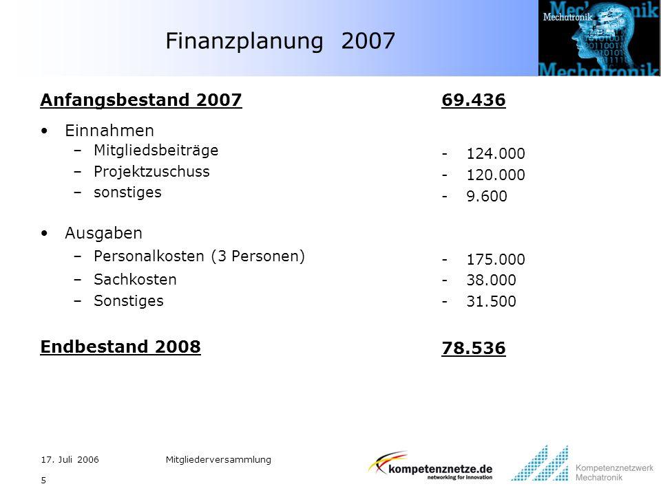 17. Juli 2006Mitgliederversammlung 5 Finanzplanung 2007 Anfangsbestand 2007 Einnahmen –Mitgliedsbeiträge –Projektzuschuss –sonstiges Ausgaben –Persona