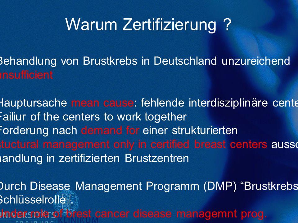 Warum Zertifizierung ? Behandlung von Brustkrebs in Deutschland unzureichend unsufficient Hauptursache mean cause: fehlende interdisziplinäre centers