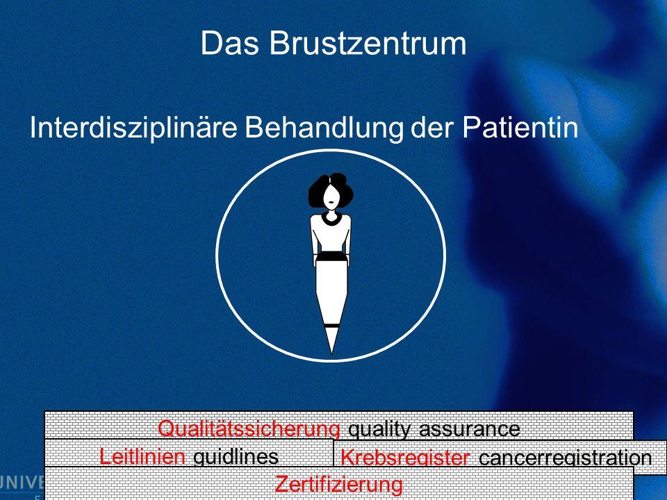 Das Brustzentrum Qualitätssicherung quality assurance Krebsregister cancerregistration Leitlinien guidlines Zertifizierung Interdisziplinäre Behandlun