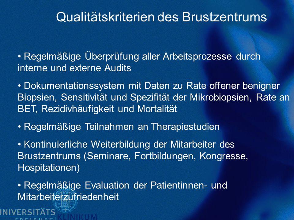 Qualitätskriterien des Brustzentrums Regelmäßige Überprüfung aller Arbeitsprozesse durch interne und externe Audits Dokumentationssystem mit Daten zu