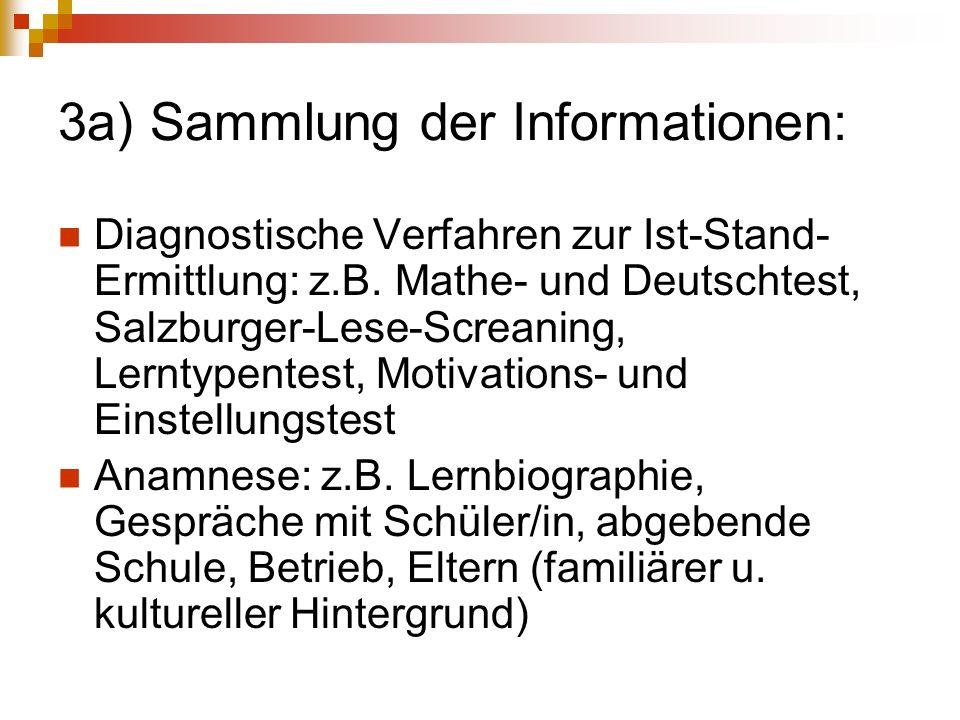 3a) Sammlung der Informationen: Diagnostische Verfahren zur Ist-Stand- Ermittlung: z.B. Mathe- und Deutschtest, Salzburger-Lese-Screaning, Lerntypente