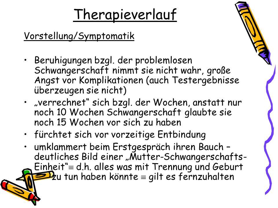Anamnese: Frau B.
