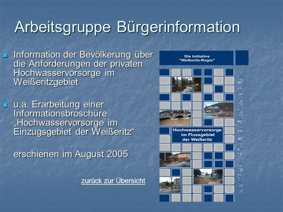 Arbeitsgruppe Bürgerinformation Information der Bevölkerung über die Anforderungen der privaten Hochwasservorsorge im Weißeritzgebiet Information der