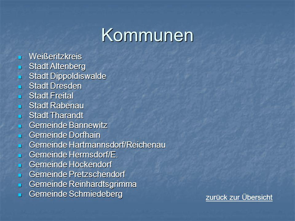 Kommunen Weißeritzkreis Weißeritzkreis Stadt Altenberg Stadt Altenberg Stadt Dippoldiswalde Stadt Dippoldiswalde Stadt Dresden Stadt Dresden Stadt Fre