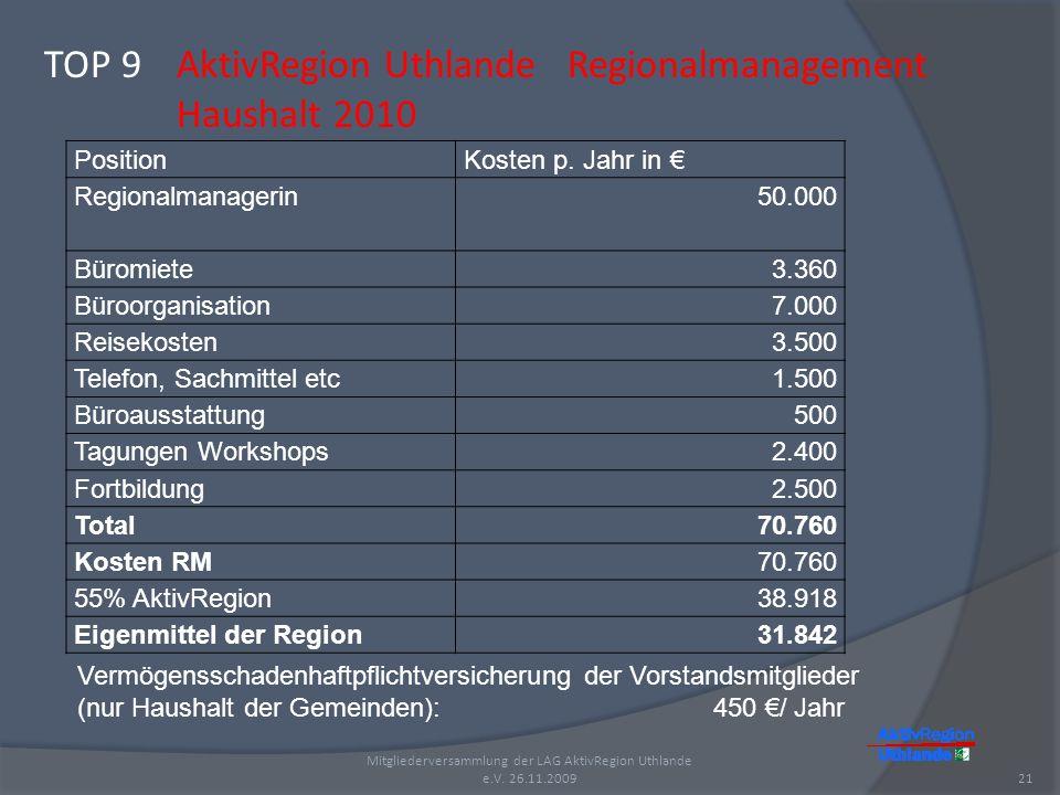 Mitgliederversammlung der LAG AktivRegion Uthlande e.V. 26.11.200921 PositionKosten p. Jahr in Regionalmanagerin 50.000 Büromiete3.360 Büroorganisatio