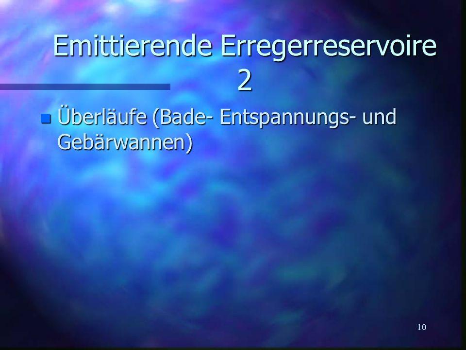 11 Der Aerosolkeimstatus n Ist der Keimgehalt der Raumluft vor und nach der Aktivierung von Emittenten.