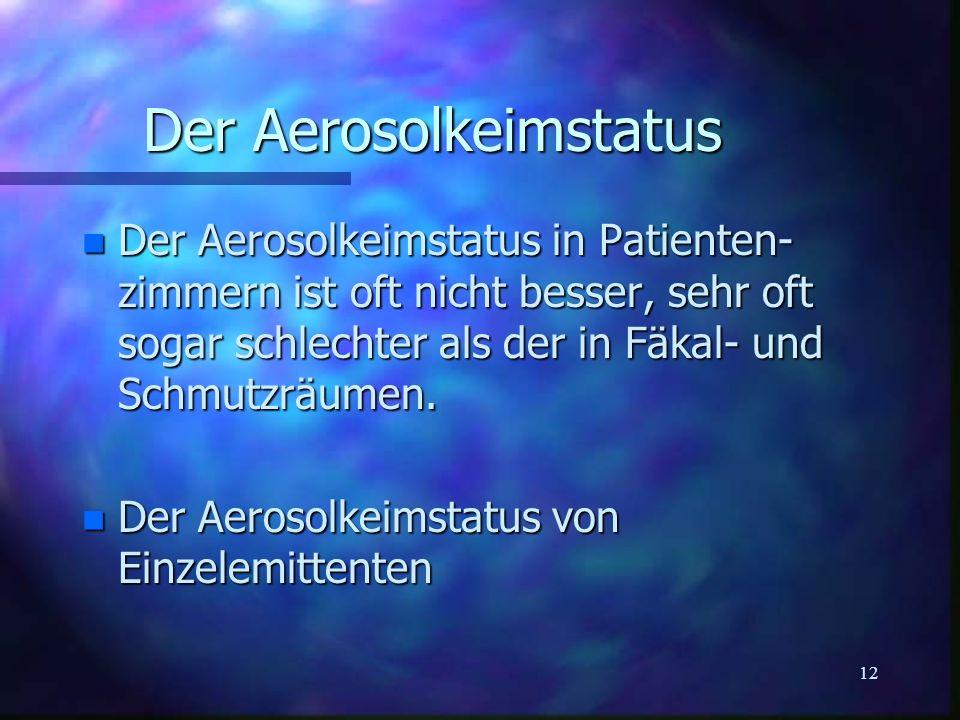 12 Der Aerosolkeimstatus n Der Aerosolkeimstatus in Patienten- zimmern ist oft nicht besser, sehr oft sogar schlechter als der in Fäkal- und Schmutzrä
