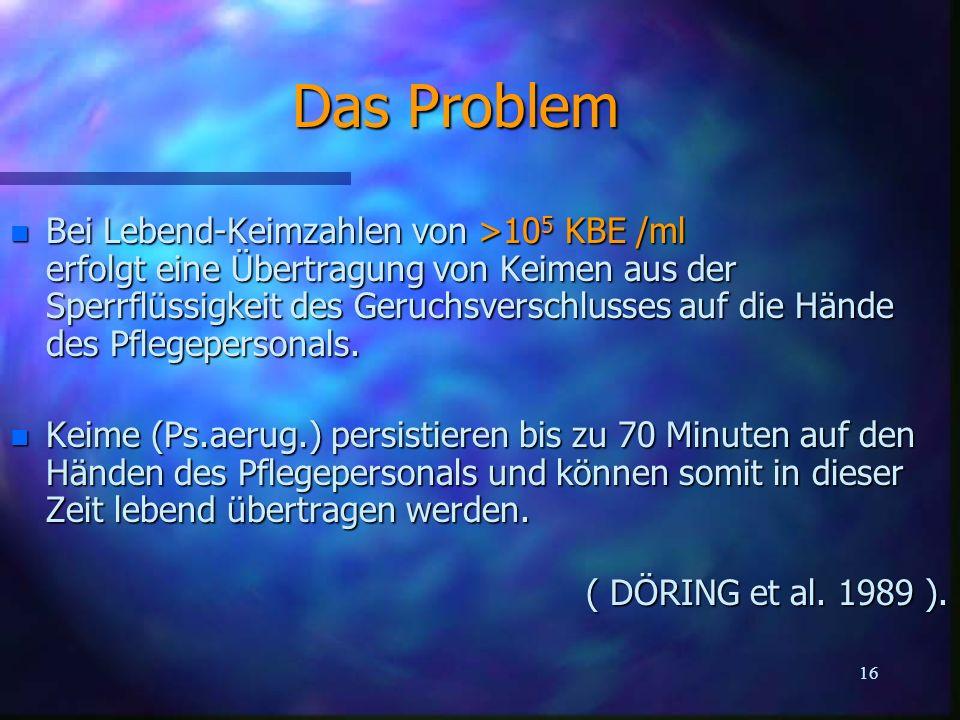 16 Das Problem n Bei Lebend-Keimzahlen von >10 5 KBE /ml erfolgt eine Übertragung von Keimen aus der Sperrflüssigkeit des Geruchsverschlusses auf die