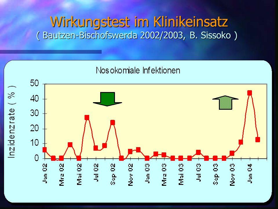 24 Wirkungstest im Klinikeinsatz ( Bautzen-Bischofswerda 2002/2003, B. Sissoko ) Wirkungstest im Klinikeinsatz ( Bautzen-Bischofswerda 2002/2003, B. S