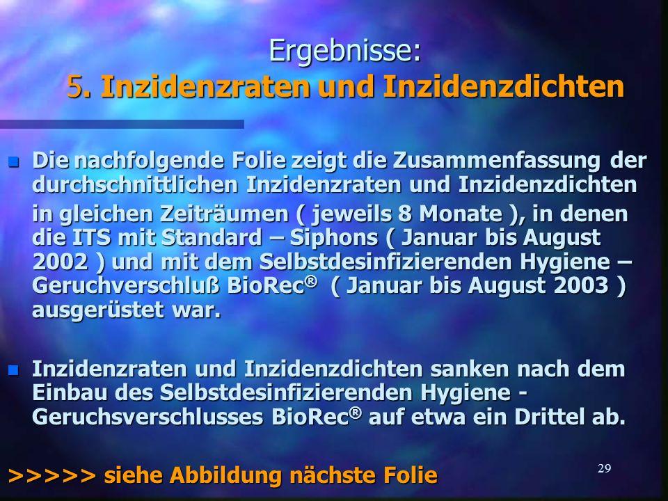 30 Erster Wirkungstest im Klinikeinsatz ( Bautzen-Bischofswerda 2002/2003, B. Sissoko )