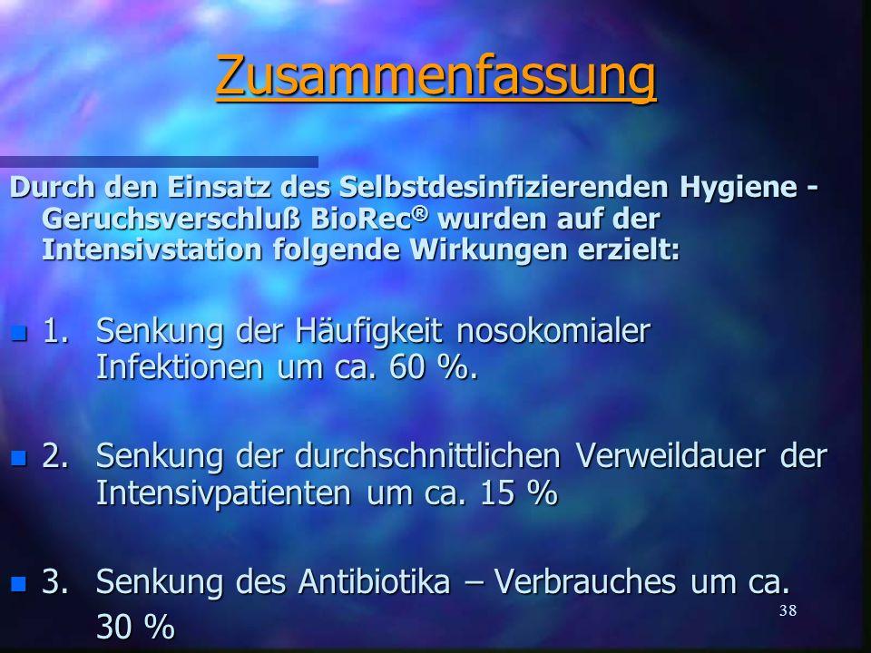 38Zusammenfassung Durch den Einsatz des Selbstdesinfizierenden Hygiene - Geruchsverschluß BioRec ® wurden auf der Intensivstation folgende Wirkungen e