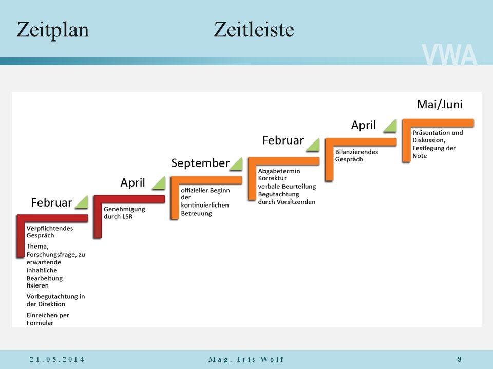 VWA ZeitplanZeitleiste 21.05.2014Mag. Iris Wolf8