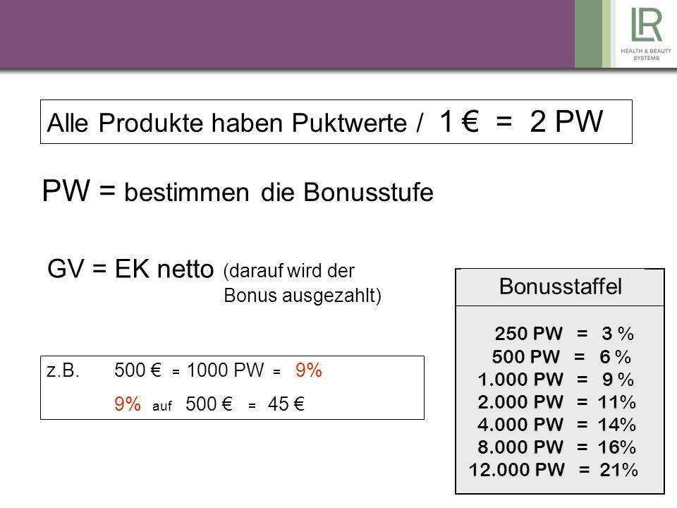Voraussetzung: 50PW Eigenumsatz in den letzten 3 Monaten NEU ANGELEGTE PARTNER NACH EINER WOCHE.
