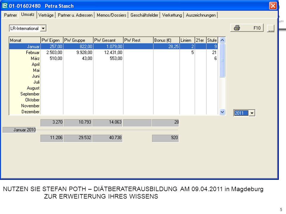 Neue Bedingungen Polo Zuschuss – Titelqualifikation bleibt unverändert Für Junior Manager Polo Zuschuss*: 4.000 PW Gesamtumsatz (also Eigenumsatz zählt mit!) 3 bonusfähige Linien 100 PW Eigenumsatz (statt 250 PW Eigenumsatz) Für Manager Polo Zuschuss*: 8.000 PW Gesamtumsatz (also Eigenumsatz zählt mit!) 4 bonusfähige Linien 100 PW Eigenumsatz (statt 250 PW Eigenumsatz) * Restanforderungen bleiben unverändert