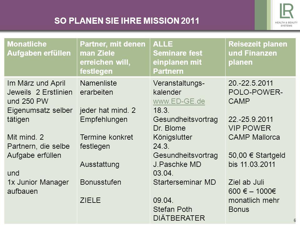 5 NUTZEN SIE STEFAN POTH – DIÄTBERATERAUSBILDUNG AM 09.04.2011 in Magdeburg ZUR ERWEITERUNG IHRES WISSENS