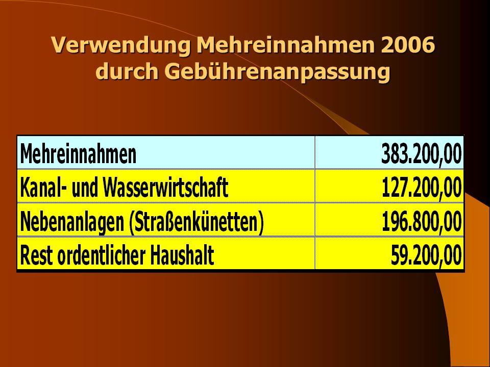 Verwendung Mehreinnahmen 2006 durch Gebührenanpassung