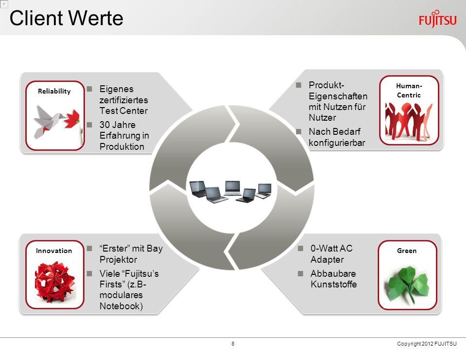 8 12 Innovation Reliability Human- Centric Green Produkt- Eigenschaften mit Nutzen für Nutzer Nach Bedarf konfigurierbar 0-Watt AC Adapter Abbaubare K