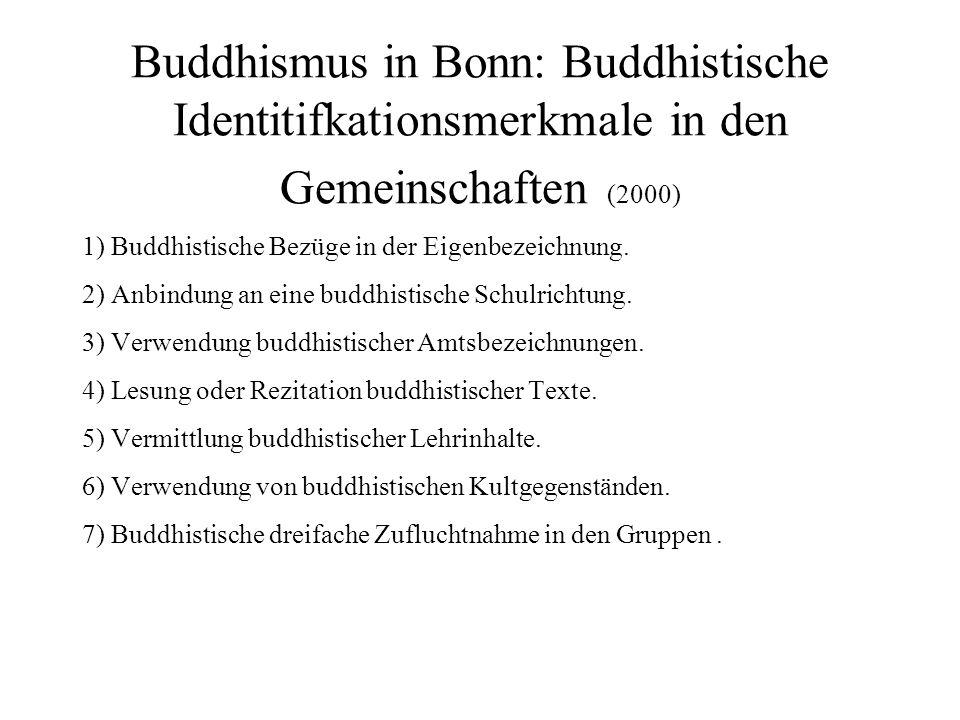 Buddhismus in Bonn: Buddhistische Identitifkationsmerkmale in den Gemeinschaften (2000) 1) Buddhistische Bezüge in der Eigenbezeichnung. 2) Anbindung