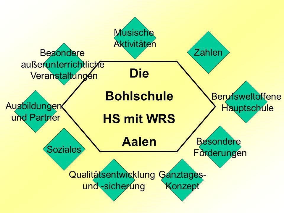Die Bohlschule HS mit WRS Aalen Besondere außerunterrichtliche Veranstaltungen Ausbildungen und Partner Soziales Besondere Förderungen Berufsweltoffen