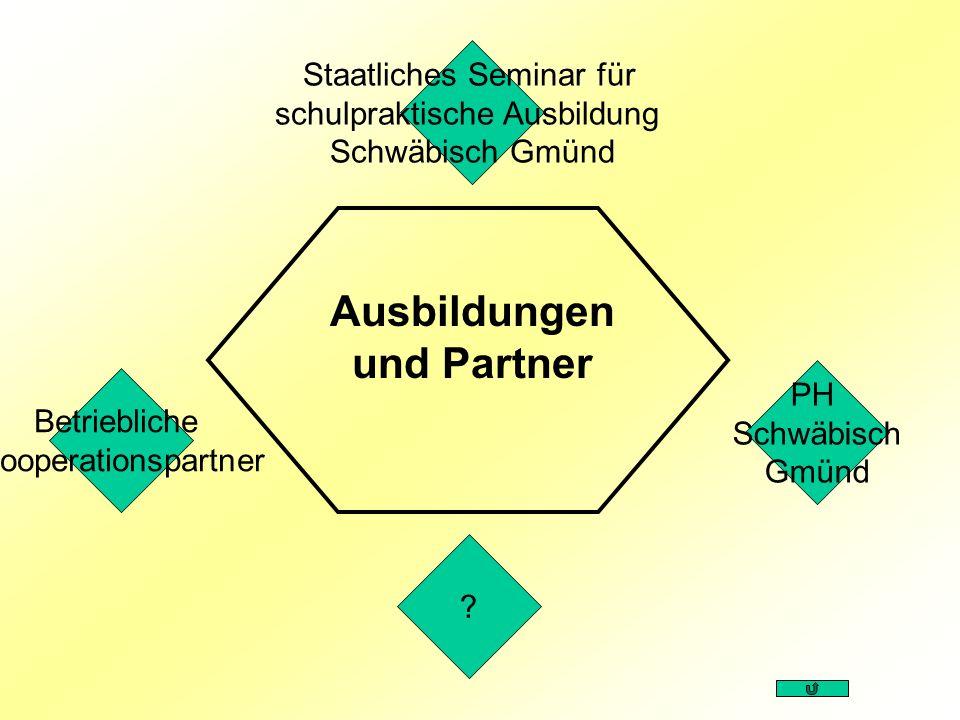 PH Schwäbisch Gmünd Staatliches Seminar für schulpraktische Ausbildung Schwäbisch Gmünd Ausbildungen und Partner Betriebliche Kooperationspartner ?
