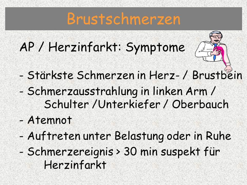 AP / Herzinfarkt: Symptome - Stärkste Schmerzen in Herz- / Brustbein - Schmerzausstrahlung in linken Arm / Schulter /Unterkiefer / Oberbauch - Atemnot - Auftreten unter Belastung oder in Ruhe - Schmerzereignis > 30 min suspekt für Herzinfarkt Brustschmerzen