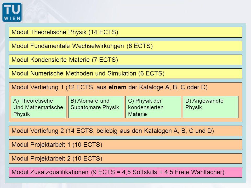 Modul Theoretische Physik Modul Fundamentale Wechselwirkungen Modul Vertiefung 2 (14 ECTS, beliebig aus den Katalogen A, B, C und D) Modul Fundamentale Wechselwirkungen Modul Kondensierte Materie (7 ECTS) Modul Theoretische Physik Modul Fundamentale Wechselwirkungen Modul Theoretische Physik Modul Fundamentale Wechselwirkungen Modul Numerische Methoden und Simulation (6 ECTS) Modul Theoretische Physik (14 ECTS) Modul Fundamentale Wechselwirkungen (8 ECTS) Modul Zusatzqualifikationen Modul Projektarbeit 1 Modul Projektarbeit 2 Modul Vertiefung 1 (12 ECTS, aus einem der Kataloge A, B, C oder D) A) Theoretische Und Mathematische Physik B) Atomare und Subatomare Physik A) Theoretische Und Mathematische Physik B) Atomare und Subatomare Physik A) Theoretische Und Mathematische Physik B) Atomare und Subatomare Physik D) Angewandte Physik C) Physik der kondensierten Materie A) Theoretische Und Mathematische Physik B) Atomare und Subatomare Physik Modul Projektarbeit 1 Modul Projektarbeit 2 Modul Zusatzqualifikationen (9 ECTS = 4,5 Softskills + 4,5 Freie Wahlfächer) Modul Projektarbeit 1 (10 ECTS) Modul Projektarbeit 2 (10 ECTS) A) Theoretische Und Mathematische Physik B) Atomare und Subatomare Physik C) Physik der kondensierten Materie A) Theoretische Und Mathematische Physik B) Atomare und Subatomare Physik D) Angewandte Physik C) Physik der kondensierten Materie A) Theoretische Und Mathematische Physik B) Atomare und Subatomare Physik