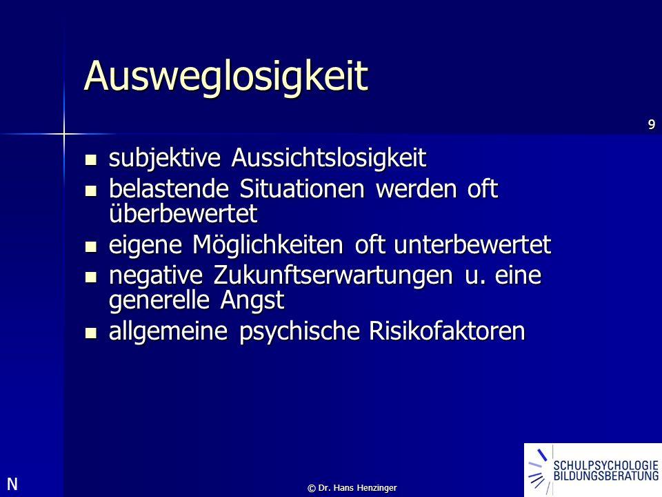 9 © Dr. Hans Henzinger Ausweglosigkeit subjektive Aussichtslosigkeit subjektive Aussichtslosigkeit belastende Situationen werden oft überbewertet bela