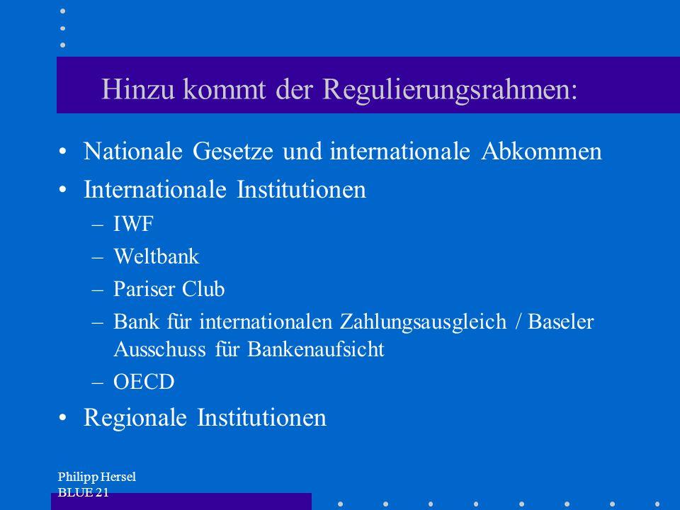 Philipp Hersel BLUE 21 Hinzu kommt der Regulierungsrahmen: Nationale Gesetze und internationale Abkommen Internationale Institutionen –IWF –Weltbank –Pariser Club –Bank für internationalen Zahlungsausgleich / Baseler Ausschuss für Bankenaufsicht –OECD Regionale Institutionen