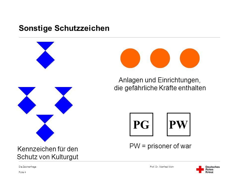 Prof. Dr. Manfred Mohr Folie 4 Die Zeichenfrage Sonstige Schutzzeichen Kennzeichen für den Schutz von Kulturgut Anlagen und Einrichtungen, die gefährl