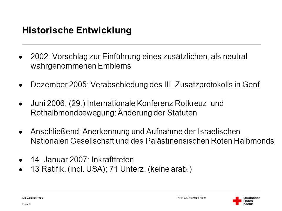 Prof. Dr. Manfred Mohr Folie 8 Die Zeichenfrage Historische Entwicklung 2002: Vorschlag zur Einführung eines zusätzlichen, als neutral wahrgenommenen