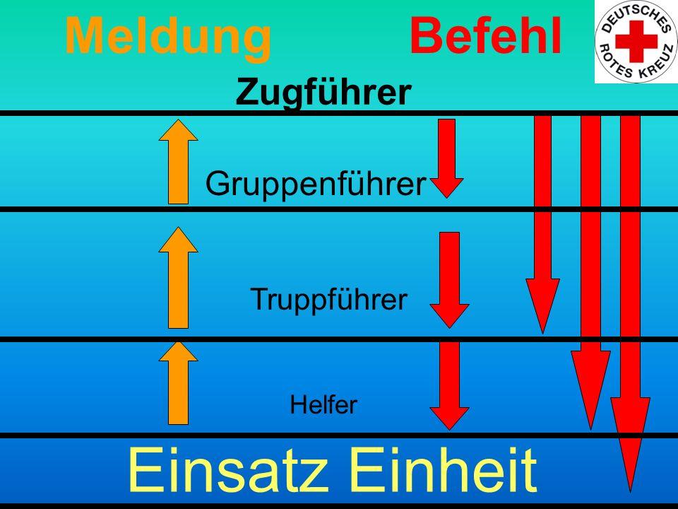 MeldungBefehl Einsatz Einheit Helfer Truppführer Gruppenführer Zugführer