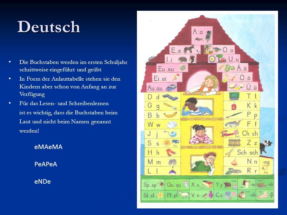 Deutsch Die Buchstaben werden im ersten Schuljahr schrittweise eingeführt und geübt In Form der Anlauttabelle stehen sie den Kindern aber schon von An