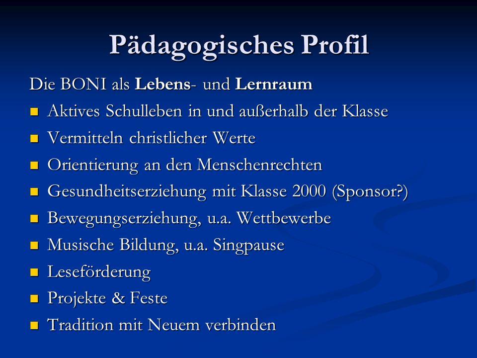 Pädagogisches Profil Die BONI als Lebens- und Lernraum Aktives Schulleben in und außerhalb der Klasse Aktives Schulleben in und außerhalb der Klasse V