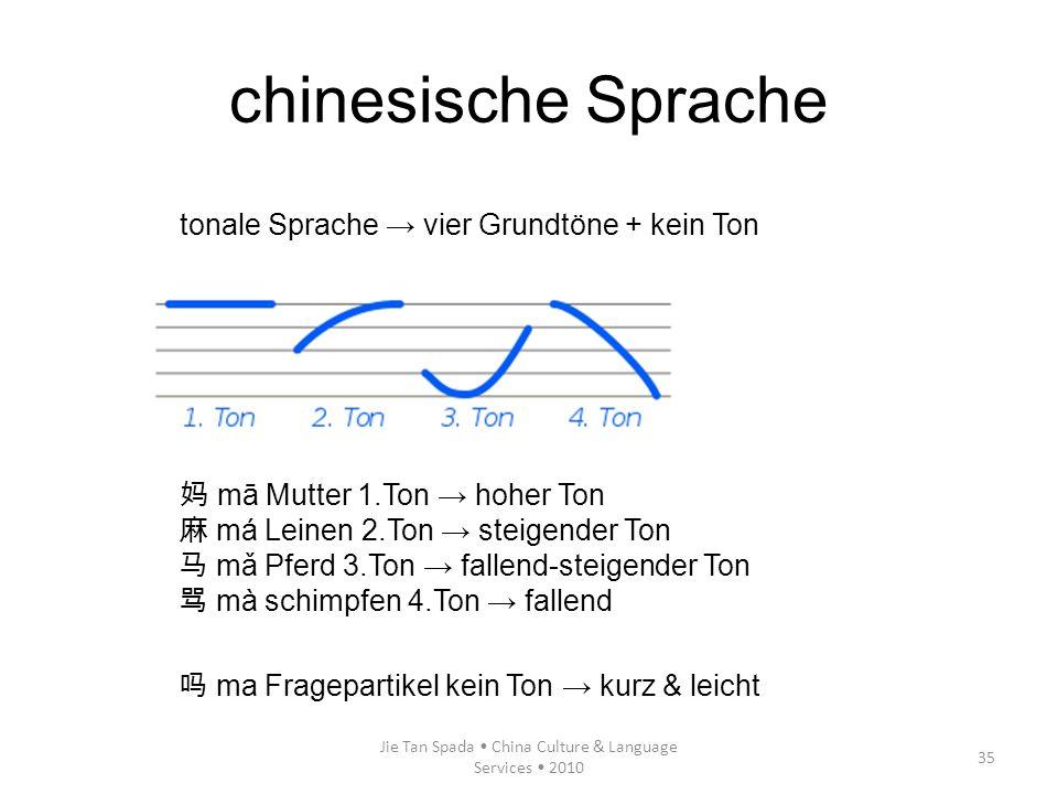 Jie Tan Spada China Culture & Language Services 2010 35 tonale Sprache vier Grundtöne + kein Ton mā Mutter 1.Ton hoher Ton má Leinen 2.Ton steigender