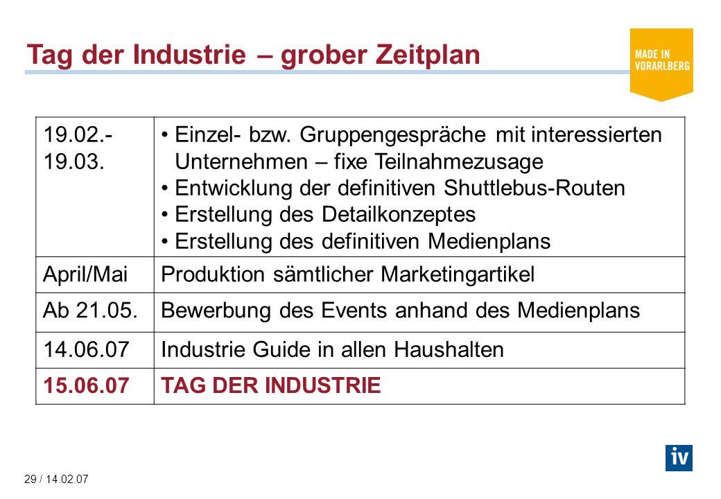 29 / 14.02.07 Tag der Industrie – grober Zeitplan 19.02.- 19.03.
