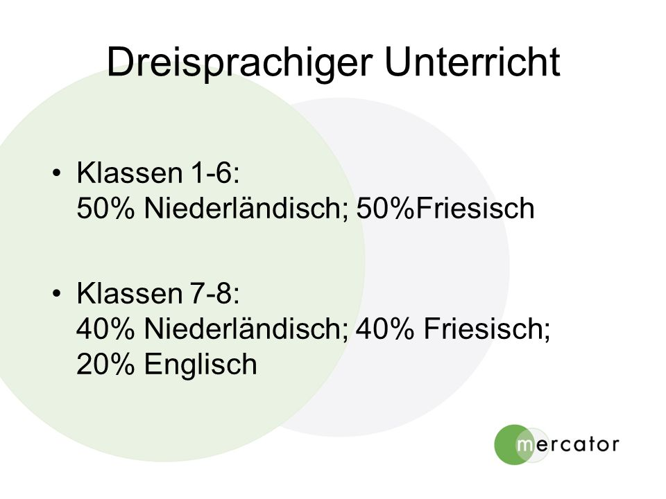 Dreisprachiger Unterricht Klassen 1-6: 50% Niederländisch; 50%Friesisch Klassen 7-8: 40% Niederländisch; 40% Friesisch; 20% Englisch
