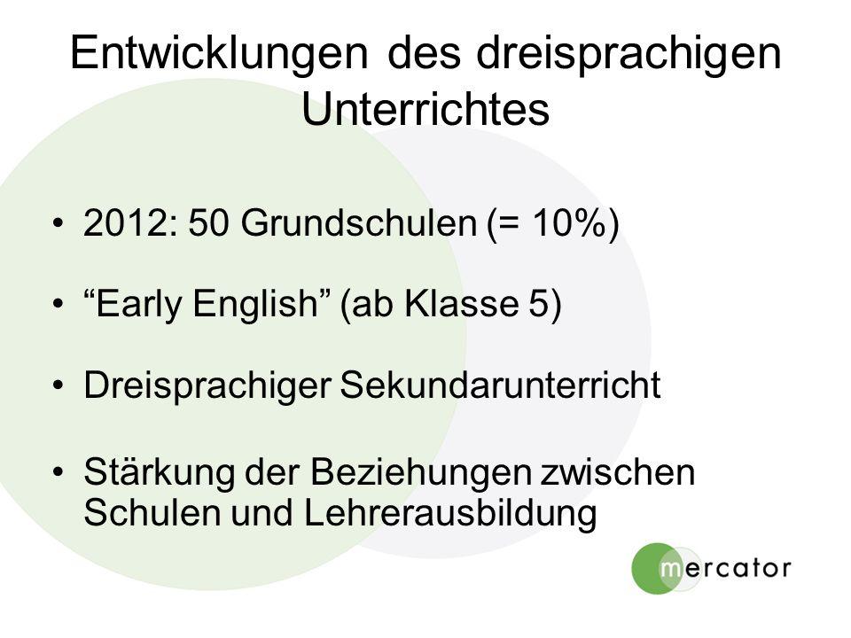 Entwicklungen des dreisprachigen Unterrichtes 2012: 50 Grundschulen (= 10%) Early English (ab Klasse 5) Dreisprachiger Sekundarunterricht Stärkung der Beziehungen zwischen Schulen und Lehrerausbildung