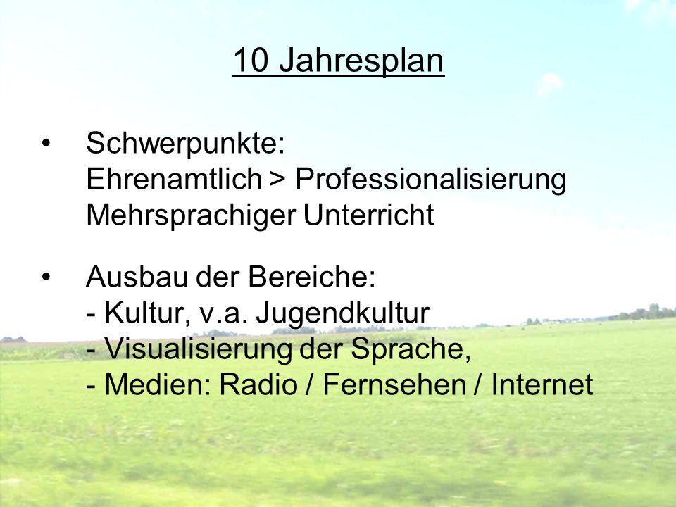 10 Jahresplan Schwerpunkte: Ehrenamtlich > Professionalisierung Mehrsprachiger Unterricht Ausbau der Bereiche: - Kultur, v.a.