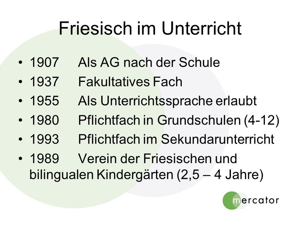 Friesisch im Unterricht 1907Als AG nach der Schule 1937Fakultatives Fach 1955Als Unterrichtssprache erlaubt 1980Pflichtfach in Grundschulen (4-12) 1993Pflichtfach im Sekundarunterricht 1989Verein der Friesischen und bilingualen Kindergärten (2,5 – 4 Jahre)