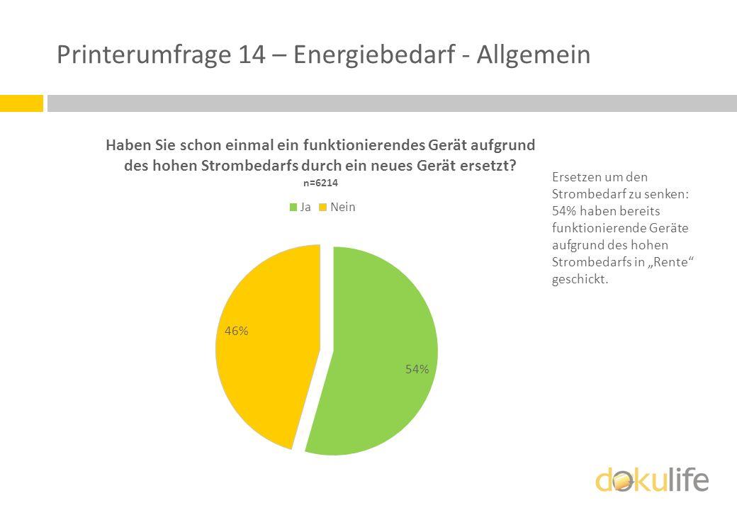 Printerumfrage 14 – Energiebedarf - Allgemein Ersetzen um den Strombedarf zu senken: 54% haben bereits funktionierende Geräte aufgrund des hohen Strom