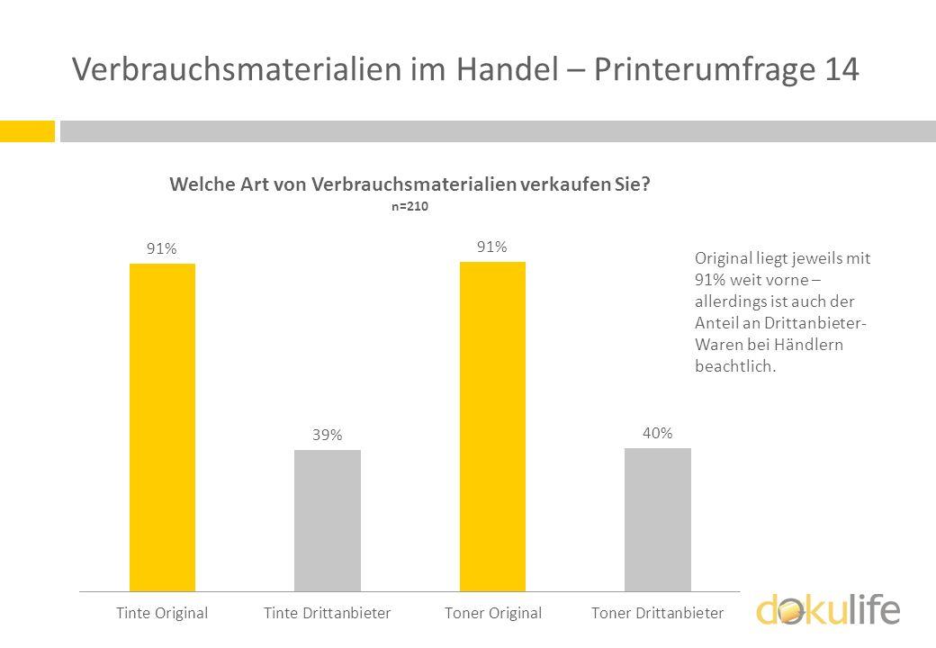Verbrauchsmaterialien im Handel – Printerumfrage 14 Original liegt jeweils mit 91% weit vorne – allerdings ist auch der Anteil an Drittanbieter- Waren