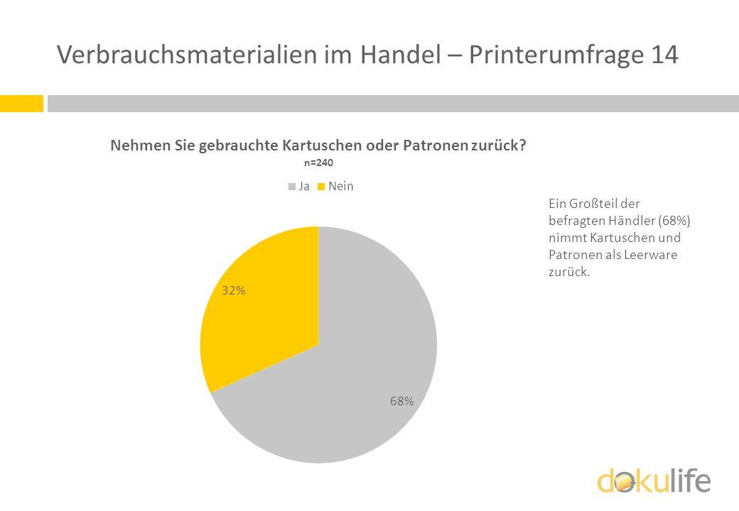 Verbrauchsmaterialien im Handel – Printerumfrage 14 Ein Großteil der befragten Händler (68%) nimmt Kartuschen und Patronen als Leerware zurück.
