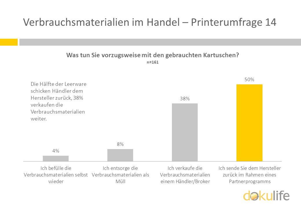 Verbrauchsmaterialien im Handel – Printerumfrage 14 Die Hälfte der Leerware schicken Händler dem Hersteller zurück, 38% verkaufen die Verbrauchsmateri