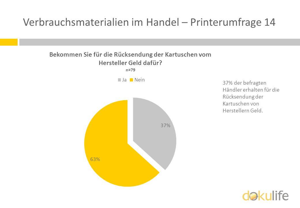 Verbrauchsmaterialien im Handel – Printerumfrage 14 37% der befragten Händler erhalten für die Rücksendung der Kartuschen von Herstellern Geld.