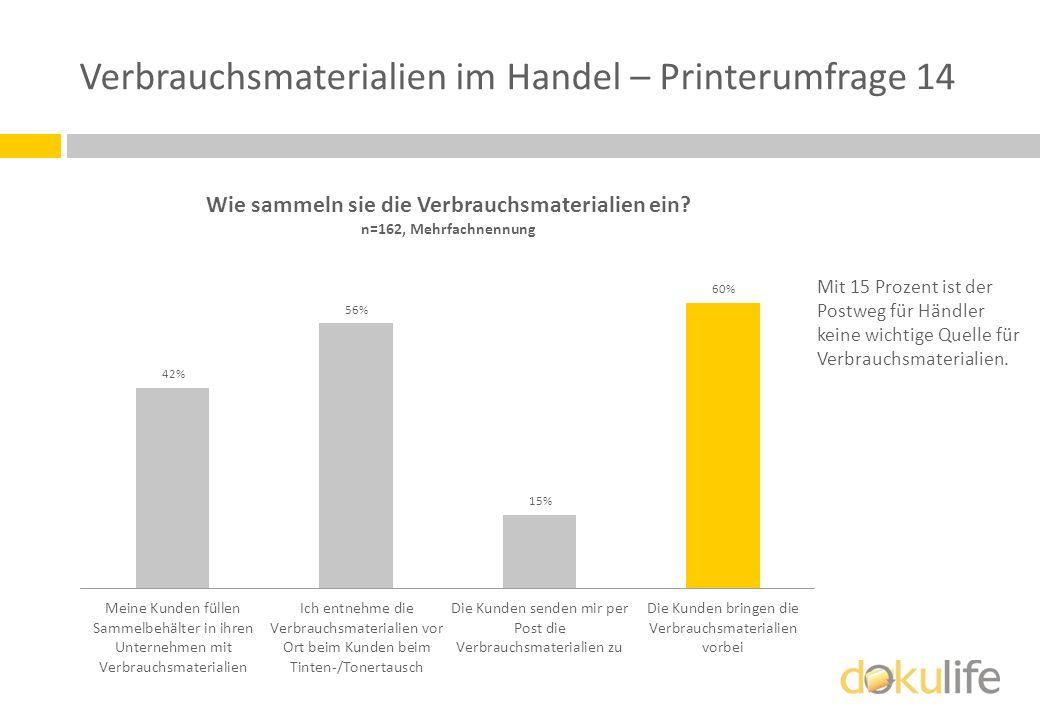 Verbrauchsmaterialien im Handel – Printerumfrage 14 Mit 15 Prozent ist der Postweg für Händler keine wichtige Quelle für Verbrauchsmaterialien.
