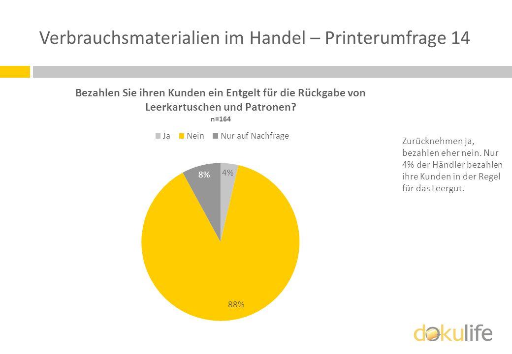 Verbrauchsmaterialien im Handel – Printerumfrage 14 Zurücknehmen ja, bezahlen eher nein. Nur 4% der Händler bezahlen ihre Kunden in der Regel für das